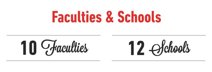 10 Faculties, 12 Schools
