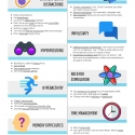 Taking charge of ADHD during the job search Infographic