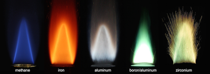 Photo showing flames out of different metal powders