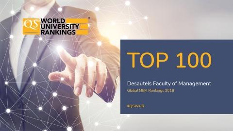 Global MBA Rankings 2018