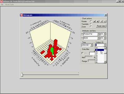 3D Visualization Tool