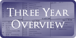 TESL Three Year Overivew registration plan