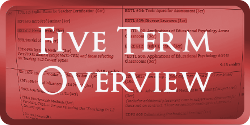MATL English Language Arts Five term overview registration plan
