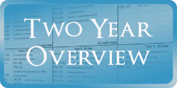 Secondary Social Sciences Two Year Overview registration plan