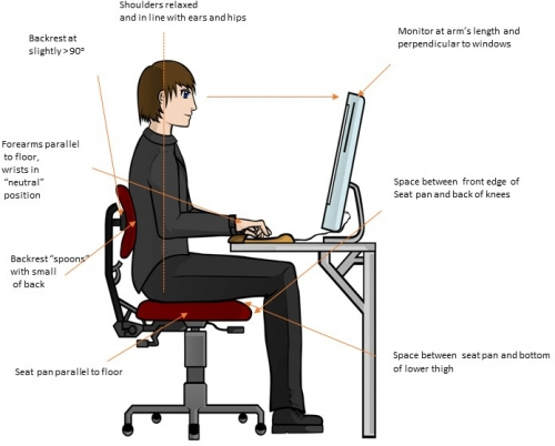 Basic ergonomic setup for computer workstation