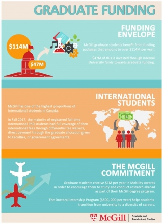 Funding for Graduate Programs   Faculty of Engineering - McGill