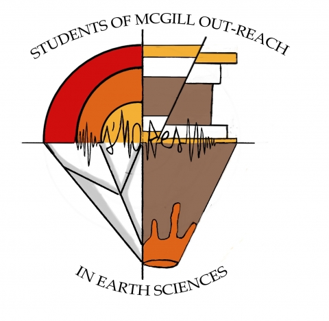 Logo for SMOrES - Students of McGill Outreach in Earth Sciences