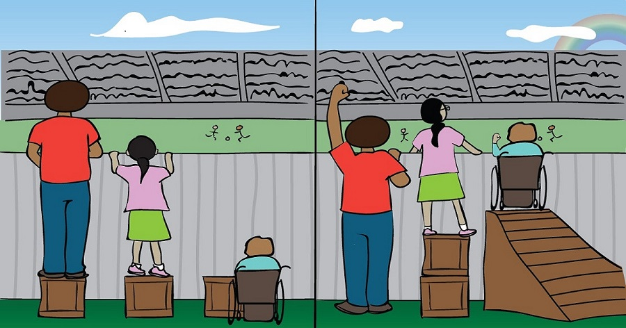 Two images side by side: first, one taller person, one shorter person, and one person in a wheelchair try to watch a baseball game through a wooden fence, with the person in the wheelchair's view completely blocked. Second, the shorter person is standing on boxes to help them see and the person on the wheelchair has a ramp to help them see.