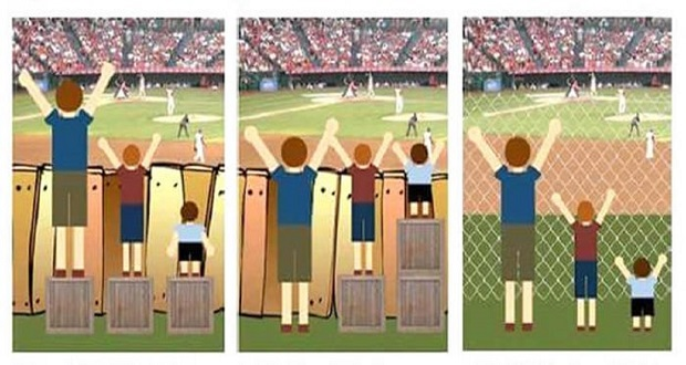 Three images side by side: first, three people of different heights try to watch a baseball game through a wooden fence. Second, the two shorter people stand on boxes so they can all see the game. Third, the fence is changed to chain-link so everyone can see the game without needing to stand on boxes.