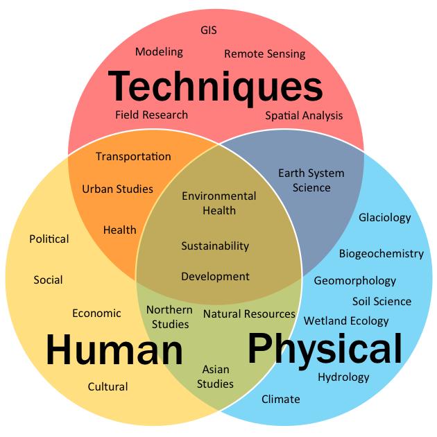 study undergraduate degree programmes geography with economics
