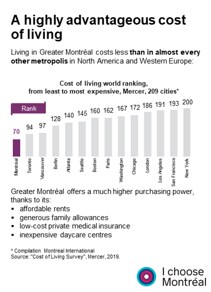 For mcgill university americans cost Why are