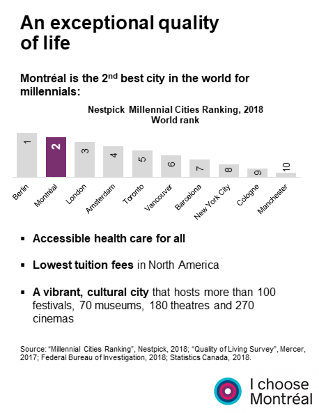 Mcgill university cost for americans