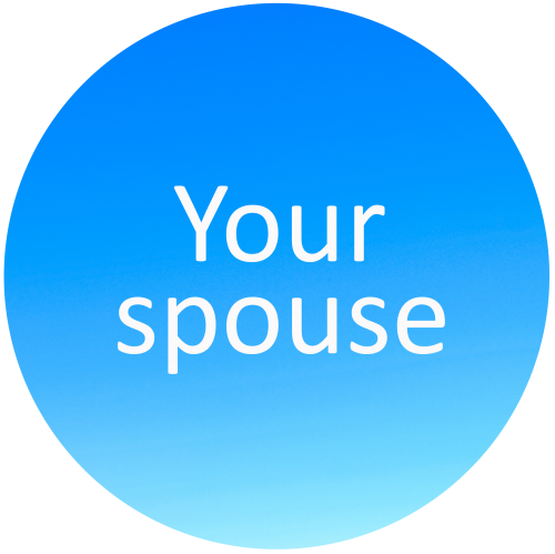 Your spouse