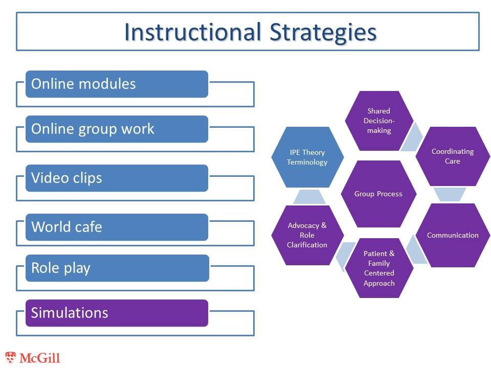 Adult instructional strategies picture 249