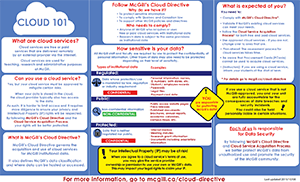 Cloud 101 Overview