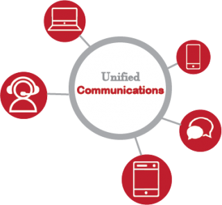 Unified Communications project logo