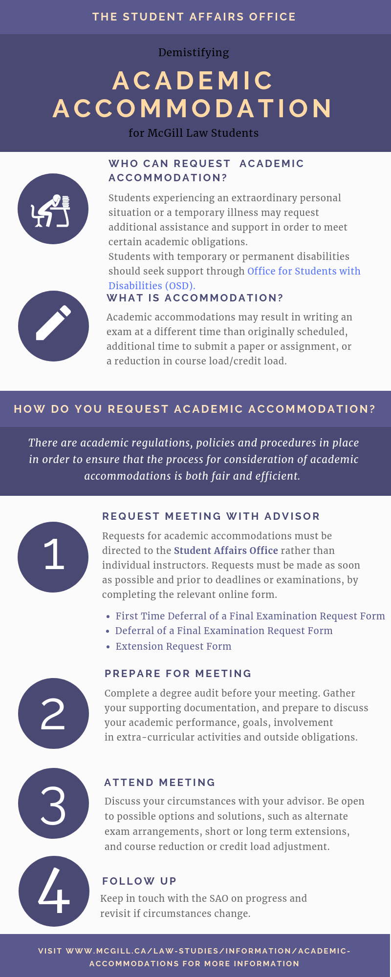 Exam conflicts & Academic Accommodation | Student Affairs