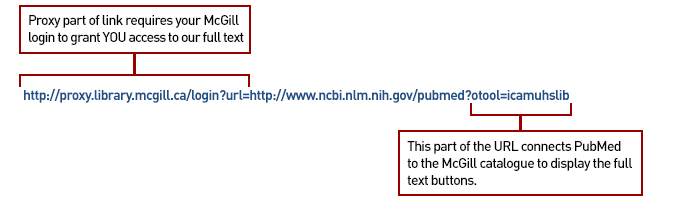 parsing the PubMed for McGill URL