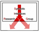 Syntactic Interfaces Research group (McGill and UQAM)