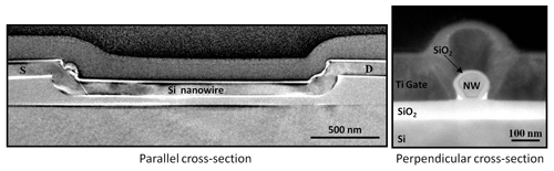 Transmission electron micrographs of a Si nanowire MOSFET.