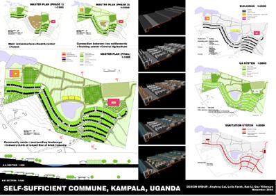 Charette 2, Group 3: Kampala, Uganda