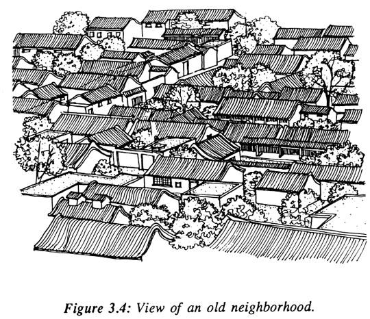 Chapter 3 Neighborhood Regeneration In Beijing Minimum