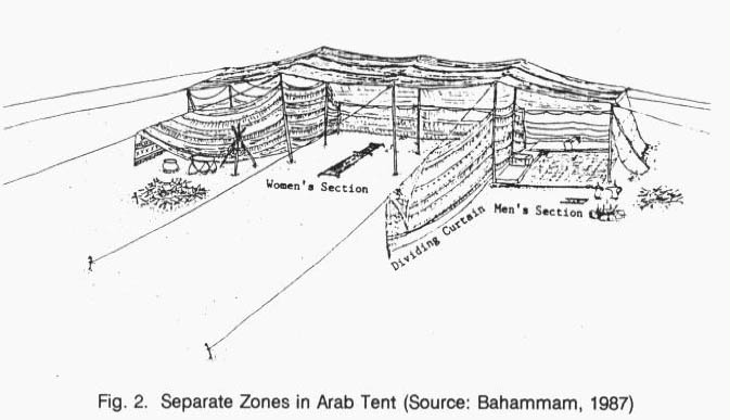 Chapter 2 Understanding Of Islam Minimum Cost Housing Group. 2 Separate Zones In Arab Tent. Wiring. A Diagram Of A House Arabic At Scoala.co