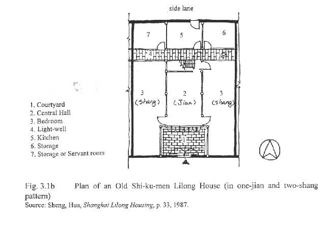 Chapter 3 Five Housing Models Of Lilongs Minimum Cost