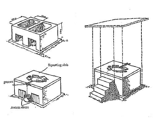 Latrines together with Design likewise 2012 10 01 archive besides Earth Dome as well Electric Marine Toilet Plumbing Diagram. on composting toilet