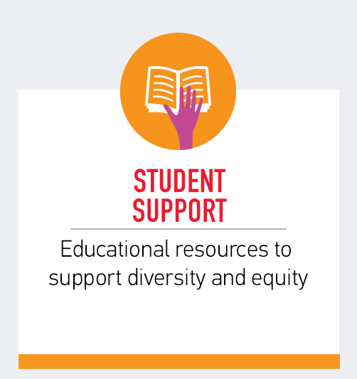 Student Support - Educational resources to support diversity and equity