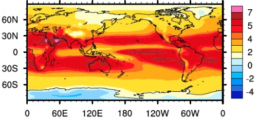 4xCO2 forcing (W m-2). The value of the forcing strongly depends on other atmospheric variables than the forcing agent itself (concentration of CO2) and thus varies geographically