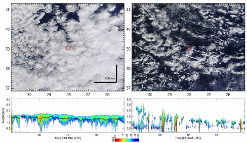 (top) Images from MODIS spanning 500 km at Graciosa Island. (bottom) Correspondi