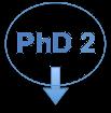 PhD 2