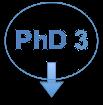 PhD 3