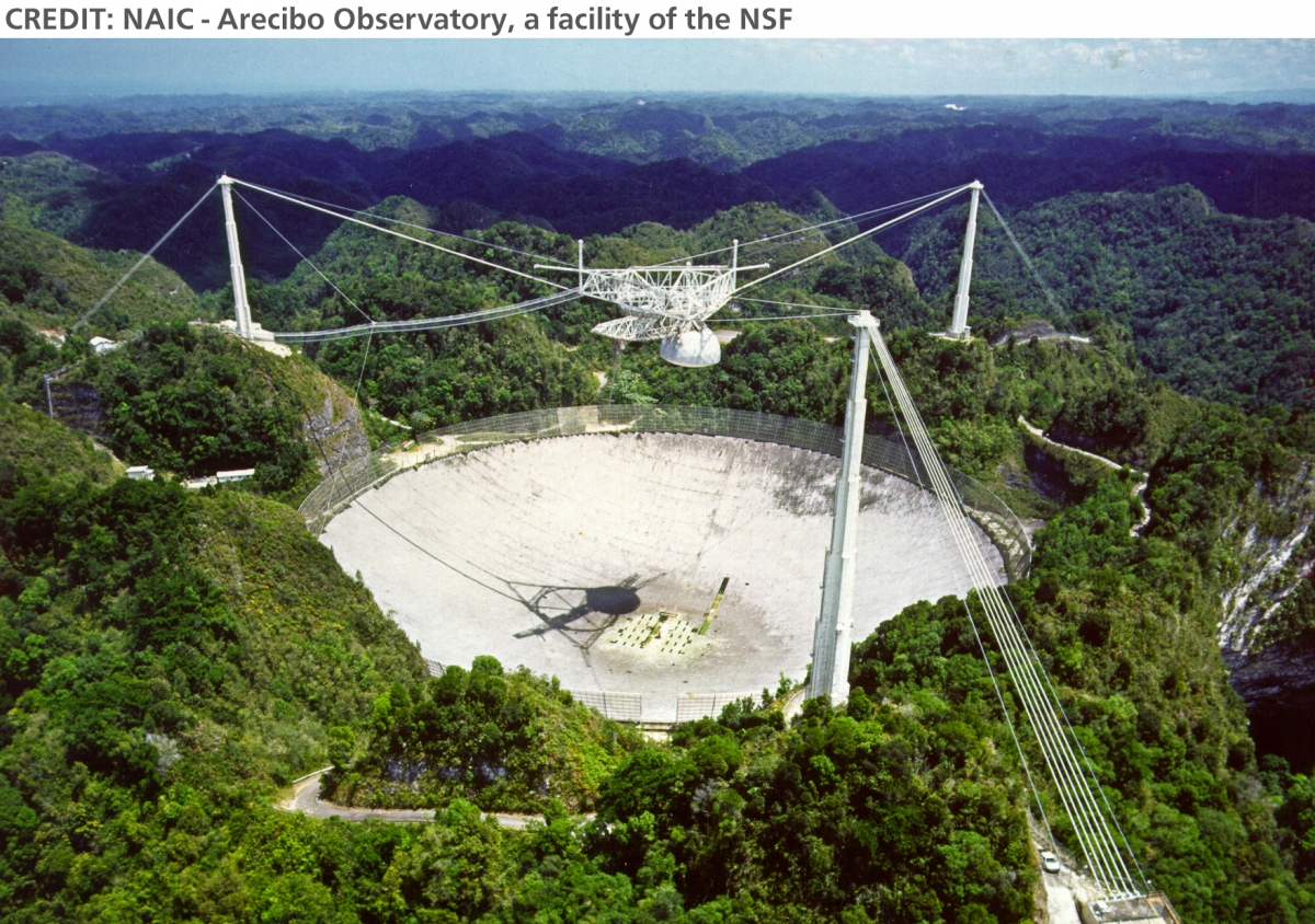 Arecibo Radio Telescope Detects Repeating Fast Radio Burst For First Time Ever