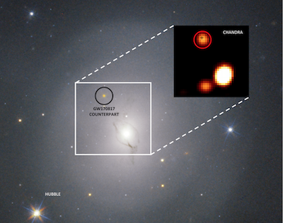 NASA/CXC/McGill University/D. Haggard et al; Optical: NASA/STScI