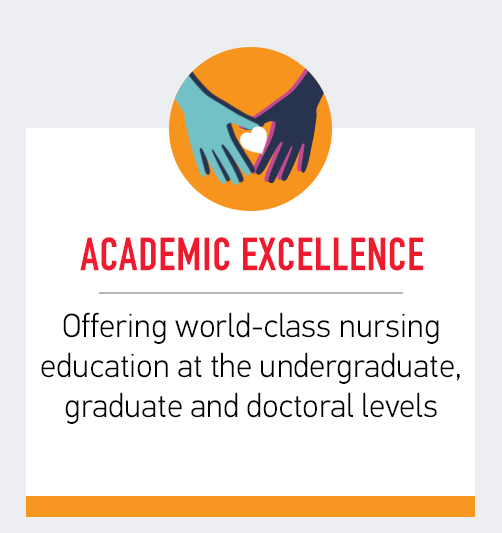 Academic Excellence - Offering world-class nursing education at the undergraduat, graduate and doctoral levels