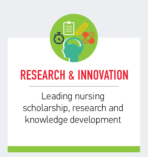 Research & Innovation - Leading nursing scholarship, research and knowledge development