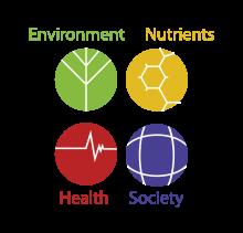 School of Human Nutrition
