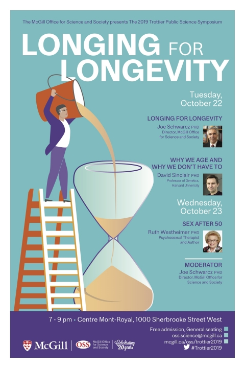 poster of event with speakers Joe Schwarcz, David Sinclair, and Dr. Ruth