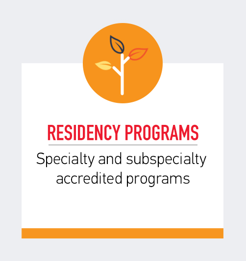 Specialty and subspecialty accredited programs