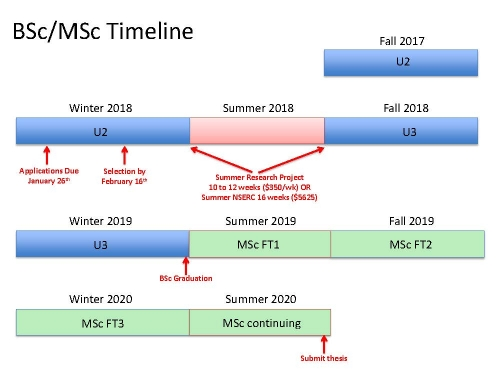 thesis submission form mcgill And thesis submission form, in consultation with said examiner at to: infobme@mcgillca once the form has been signed by the gpd, it.