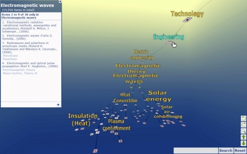 3D LCSH information retrieval; includes searching (bottom right) and rank list o