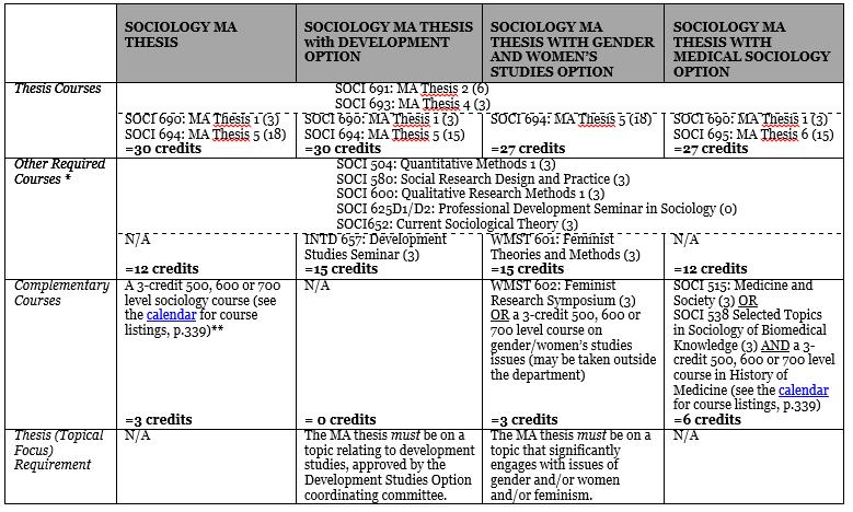 Phd thesis mcgill