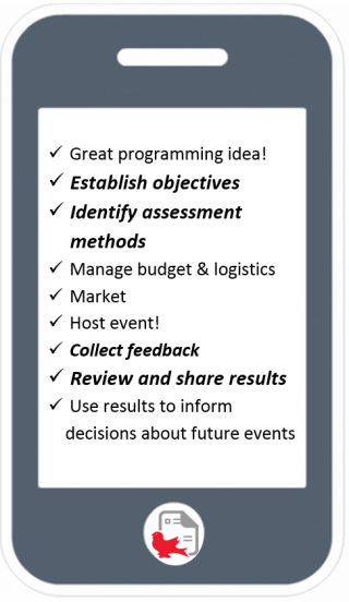 checklist: great programming idea, establish objectives, identify assessment methods, manage budget and logistics, market, host event, collect feedback, review and share results, use results to inform decisions about future events