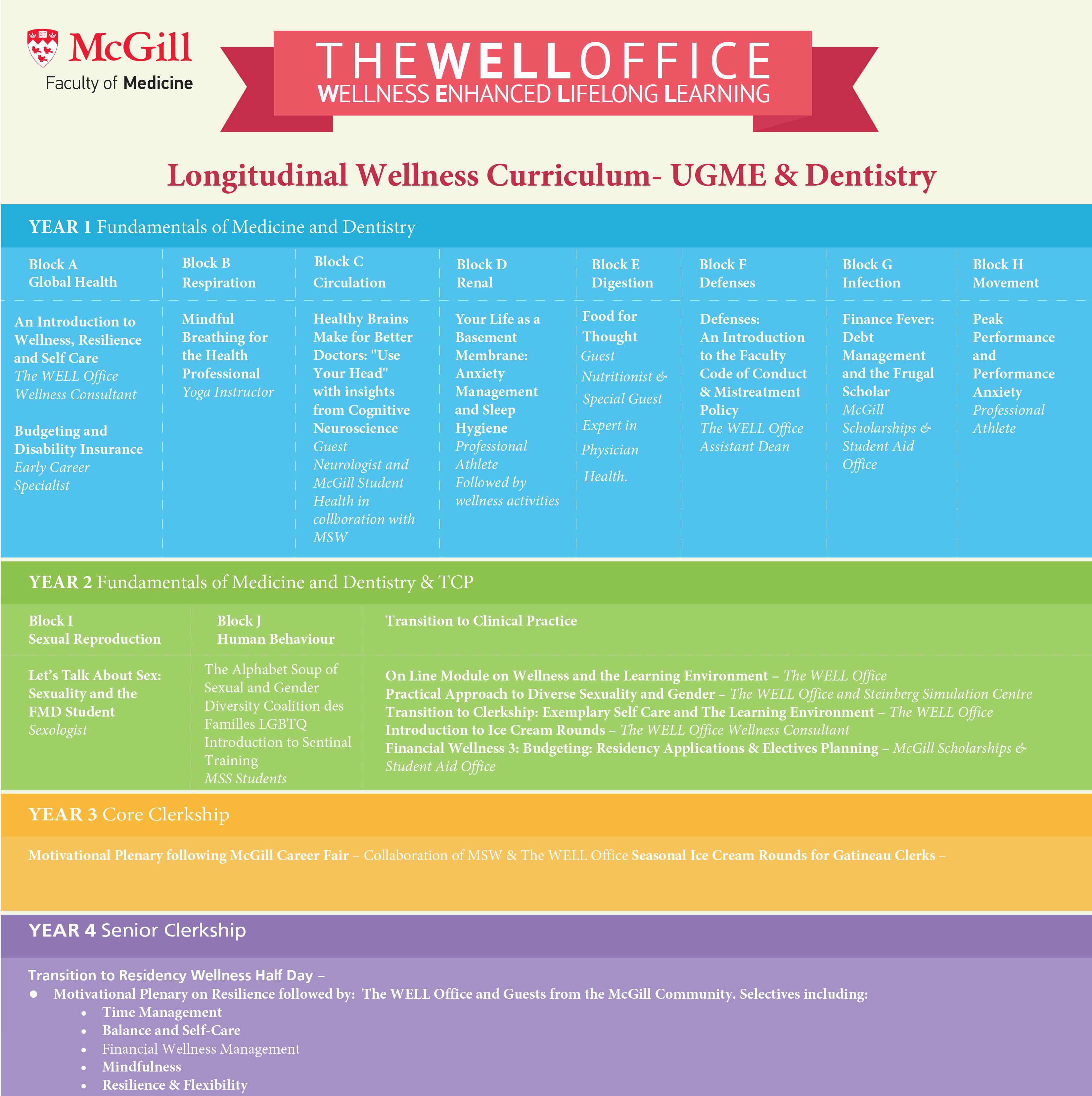 Enseignement sur le bien tre bureau sources mcgill university - Bureau d etude en anglais ...