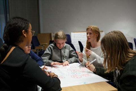 Students in a group making a mind map